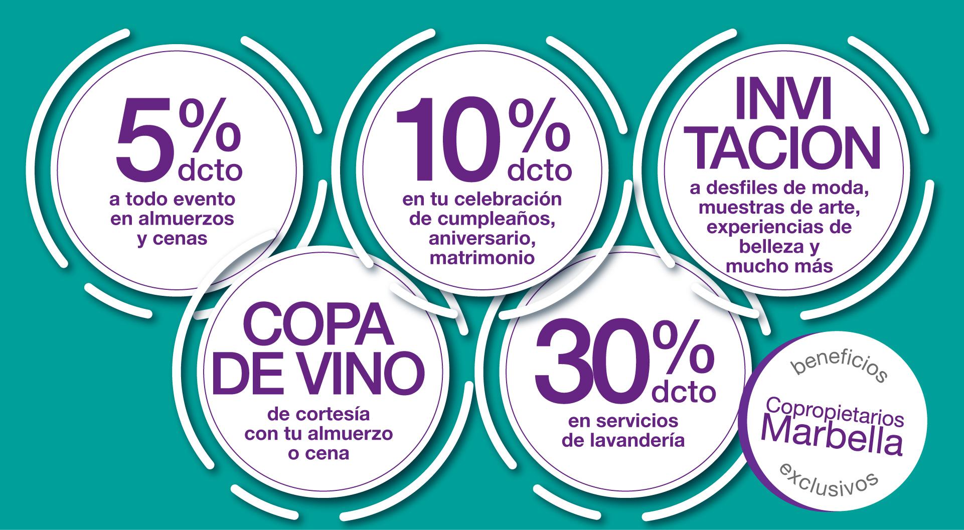 Beneficios Corpropietarios Marbella